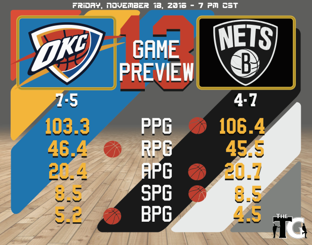 game-13-preview-nets