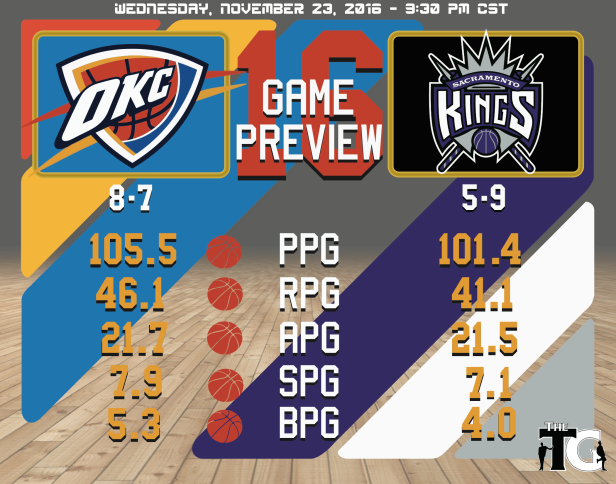 game-16-preview-kings