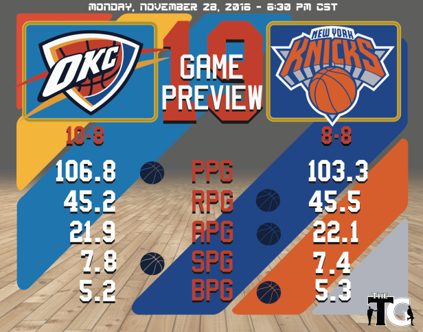game-19-preview-knicks