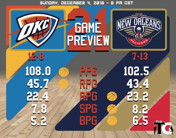 game-21-preview-pelicans