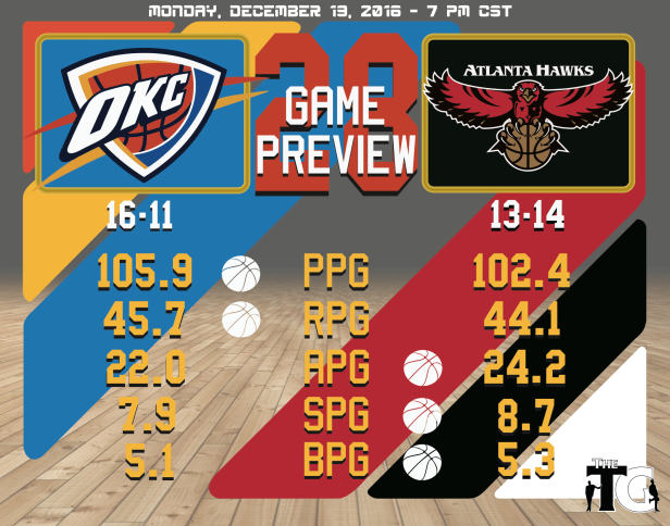 game-28-preview-hawks