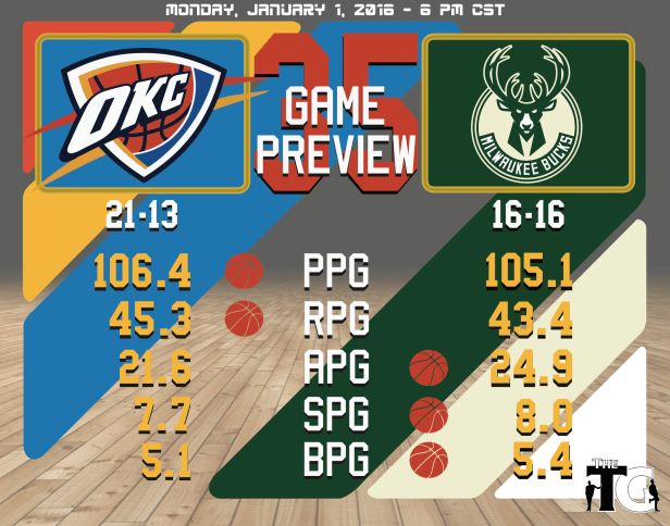 game-35-preview-bucks