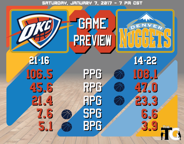 game-38-preview-nuggets