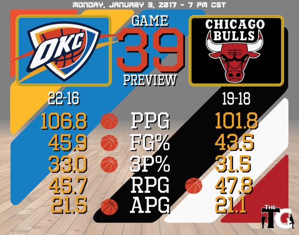game-39-preview-bulls