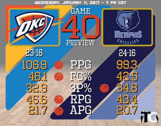game-40-preview-grizzlies