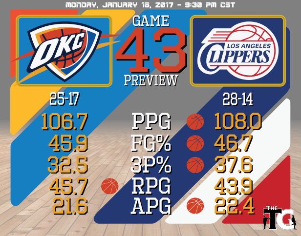 game-43-preview-clippers