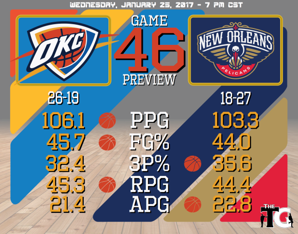 game-46-preview-pelicans