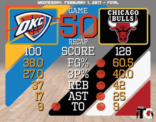 game-50-recap-bulls