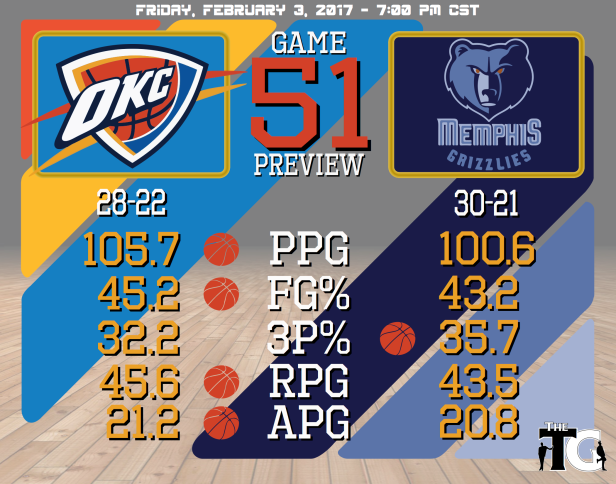 game-51-preview-grizzlies