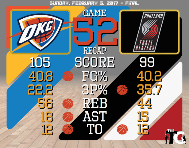 game-52-recap-trail-blazers