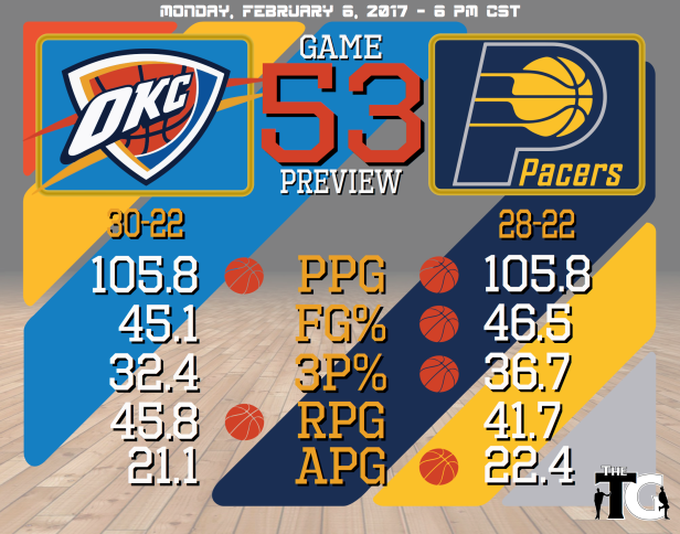 game-53-preview-pacers