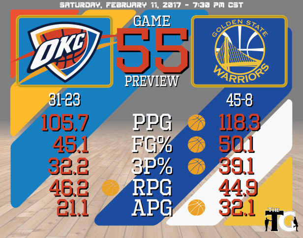 game-55-preview-warriors