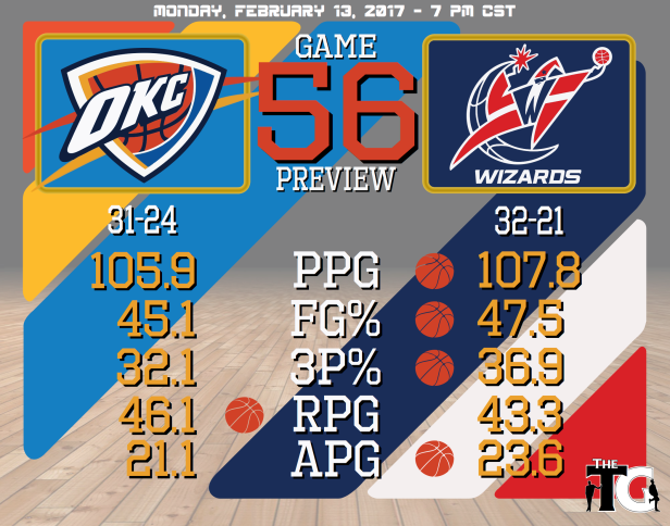 game-56-preview-wizards
