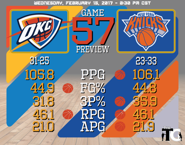 game-57-preview-knicks