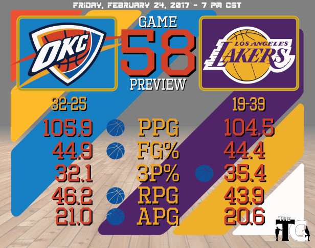game-58-preview-lakers