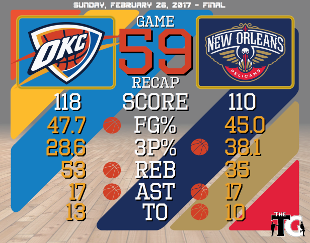 game-59-recap-pelicans
