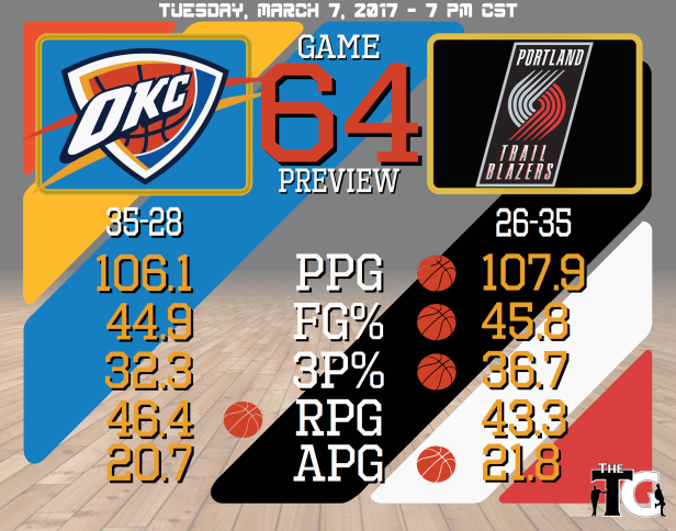 Game 64 Preview - Blazers.png