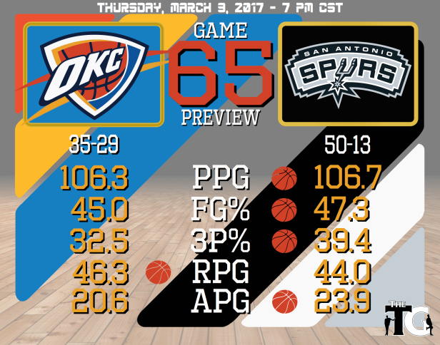 Game 65 Preview - Spurs.png