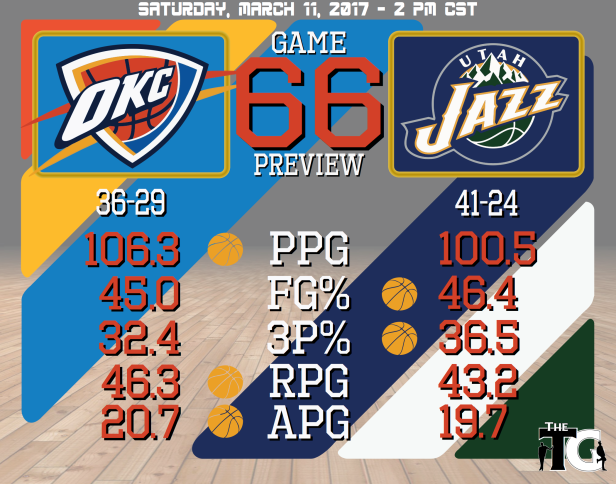 Game 66 Preview - Jazz