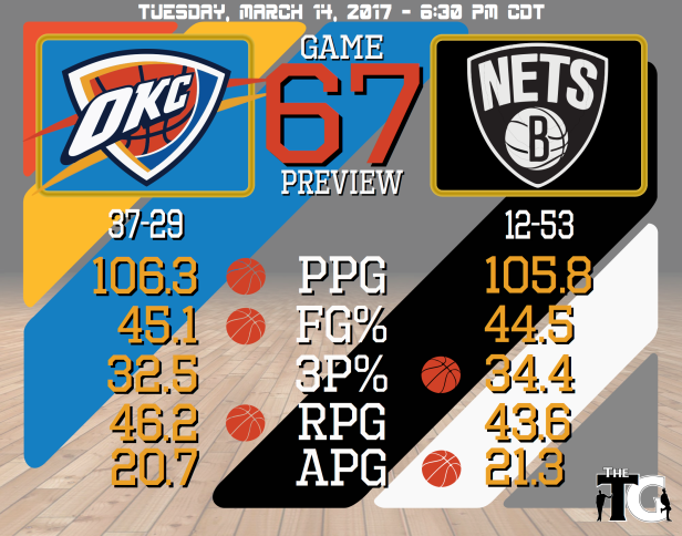 Game 67 Preview - Nets