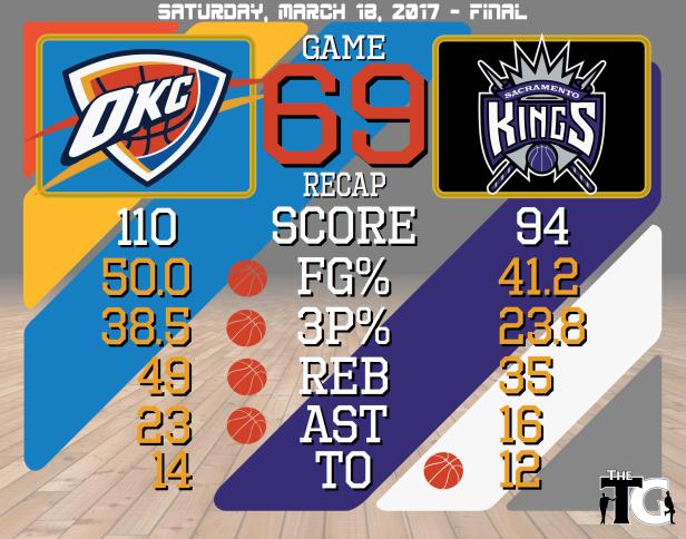 Game 69 Recap - Kings.png