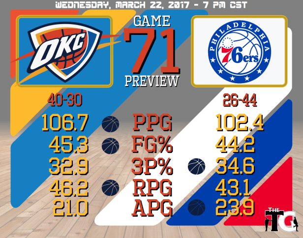 Game 71 Preview - 76ers.png