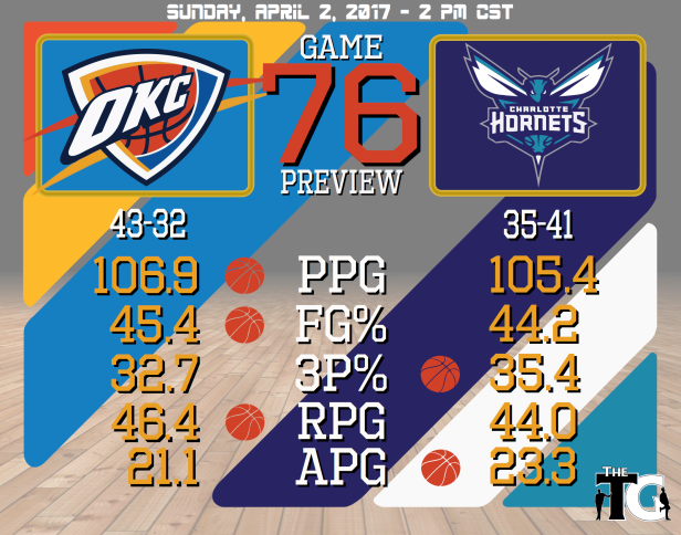 Game 76 Preview - Hornets.png