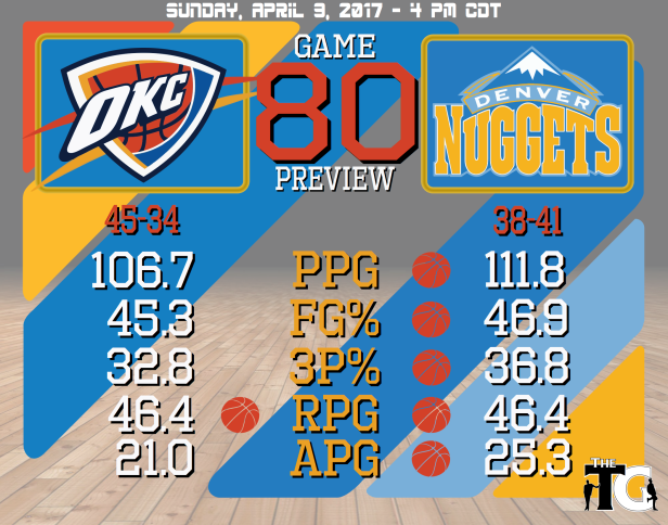 Game 80 Preview - Nuggets