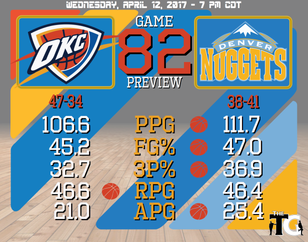 Game 82 Preview - Nuggets.png