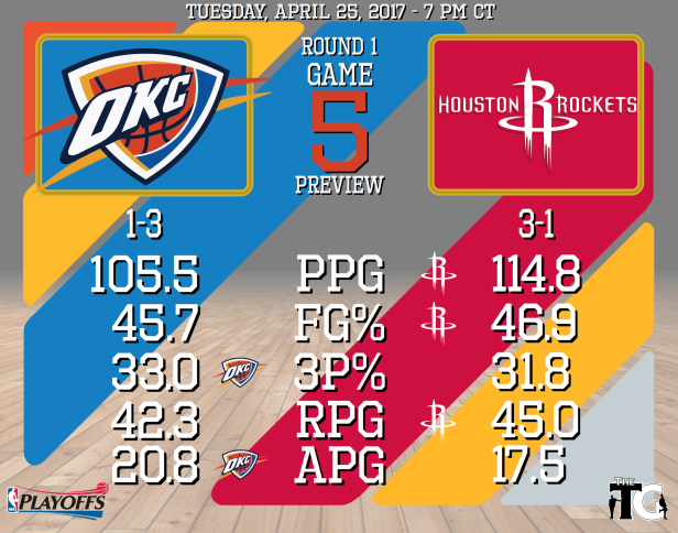 Round 1, Game 5 Preview - Rockets.png