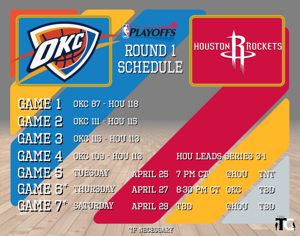 Round 1 Schedule, After Game 4 - Rockets.png